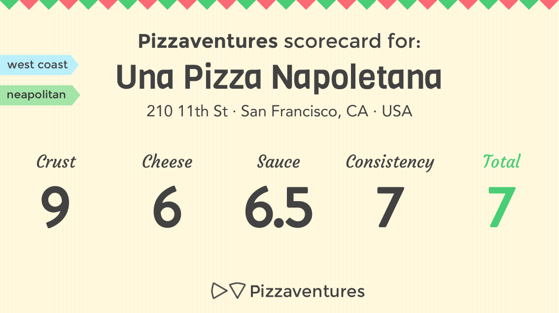 Pizzaventures Scorecard for Una Pizza Napoletana